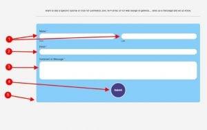 Customized WPForms Contact Form